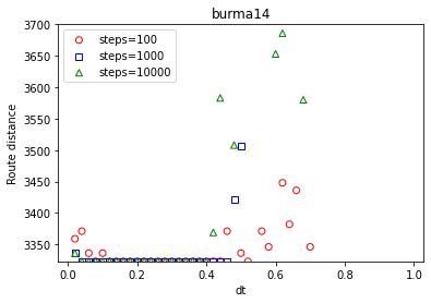 burma14_steps_comp