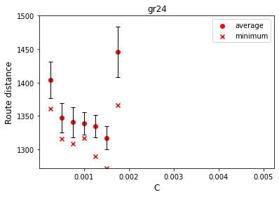 gr24_C_sample